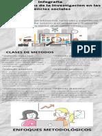 infografia sobre metodos de la investigacion en las siencias sociales.pdf