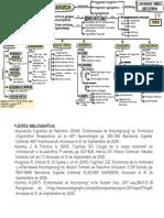 ENFERMEDAD HIRSCHSPRUNG, MOISES 8°B, 31.pdf