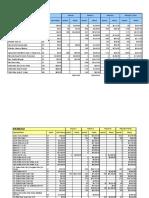 6-Cost-Estimate-Drainage