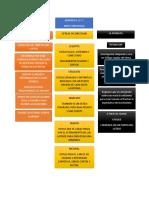 MAPA CONCEPTUAL MODULO 5,6 Y 7.pdf