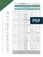 52183_Plan_de_Calidad_Ejecutar_y_Entregar_Proy_CNC.pdf