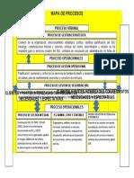 mapa de procesos empresa de transporte