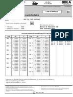 5.Manual de reparatii Clio 2 sau Clio Symbol