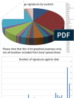 Graphical Representations of Petition