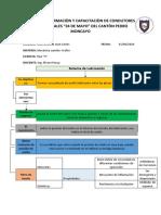 QuimbiambaCarlos_SistemadeLubricacion.pdf