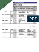 Analyse et mitigation de risques