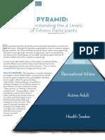 fitness-Pyramid-pdf.pdf