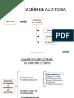 evaluacion de controles 2015
