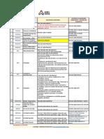 Cuadro Resumen de RMs COVID-19 al 12.05.2020