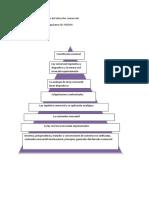Pirámides de las fuentes del derecho comercial.pdf