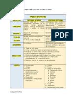 Cuadro Comparativo (4).docx