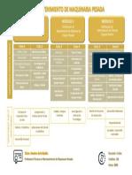 mantenimiento-de-maquinaria-pesada.pdf
