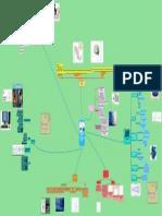 Mapa bobi.pdf