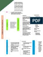 ACTIVIDAD 1 CUADRO SINOPTICO.docx