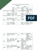 taxonomiasdebloomymarzano1-140628083617-phpapp01