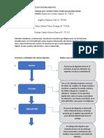 Actividad 3 Sistema Digestivo (2)