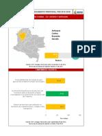 Informe de Seguimiento Territorial - Eje Cafetero y Antioquia