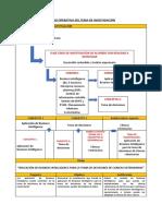 MATRIZ OPERATIVA DEL TEMA DE INVESTIGACIÓN - Formato.docx