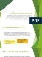 PEDAGOGIA DE LA PARTICIPACION CODIGO 141 DELLO SOCIAL 1