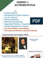 7V   I.T.C.  25-04-2013 -  U 1 -  LEY DE FARADAY - BOBINA- INDUCTANCIA
