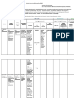 Flexible Instruction Delivery Plan Template (Room 2 Output).docx