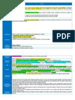 Matriz de análisis de sesión de CT