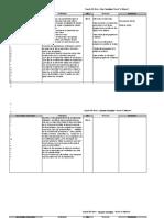 cuadro planificación ed.tecnológica