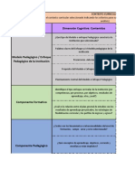 Matriz de Analisis Del Contexto Curricular