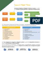 LODF - Art. 119.pdf
