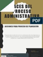 Faces del proceso administrativo