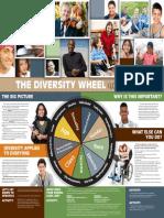 diversity_poster.pdf