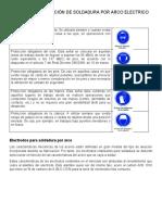 Manual de Soldadura HTM
