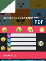 ASPECTOS DE LA EMOCIÓN