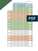 تقدير الاسعار حتى 9-9.pdf