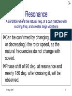 C4.14 Resonance & beat