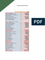 Evaluation Analyse financière