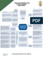 3 MAPA ACUMULACION - PASAR A MANO.pdf