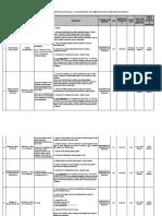 procedimientos-rentas 123.docx