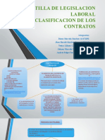 Cartilla de Legislacion Laboral Clasificacion de Contratos