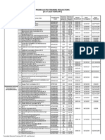 List of Promulgated TRs as of FEBRUARY 2020.xlsx