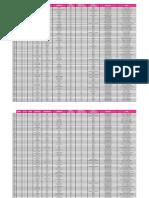 Lista_Cantieri_aggiornamento_Sito_Web_Fine-Mag20-def-1.xlsx-PDF-Rete-da-scaricare