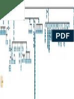 Mapa Historia Clinica Maria Jose.pdf