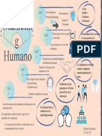 Marketing Humano Reilany