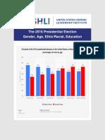 Dr. Juan Andrade, Jr. - USHLI - The 2016 Presidential Election Gender Age EthicRacial Education