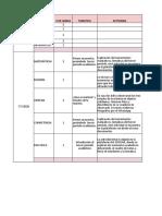 Copia de PERIODO III formato de plan de clase (9)