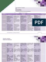 Rúbrica. Sistema de referencias de información bibliográfica (1).pdf