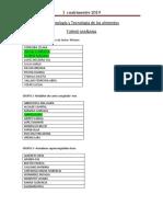 Distribucion-TP-por-grupos-(TM-Y-TT)