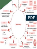 Endometriose lâmina