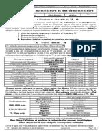 TP2_application_des_multiplexeurs_et_des_demultiplexeurs