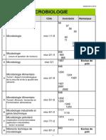 Telecharger_Gratuit___CoursExercices.com____microbiologie.pdf_853.pdf